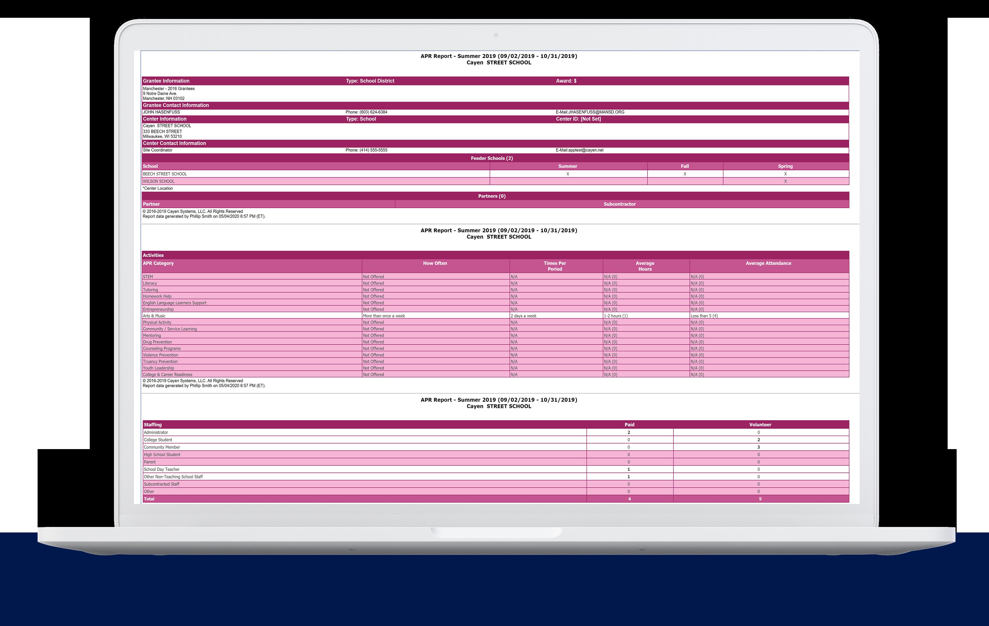 AS21 21CCLC Report Admin 2020 -PK